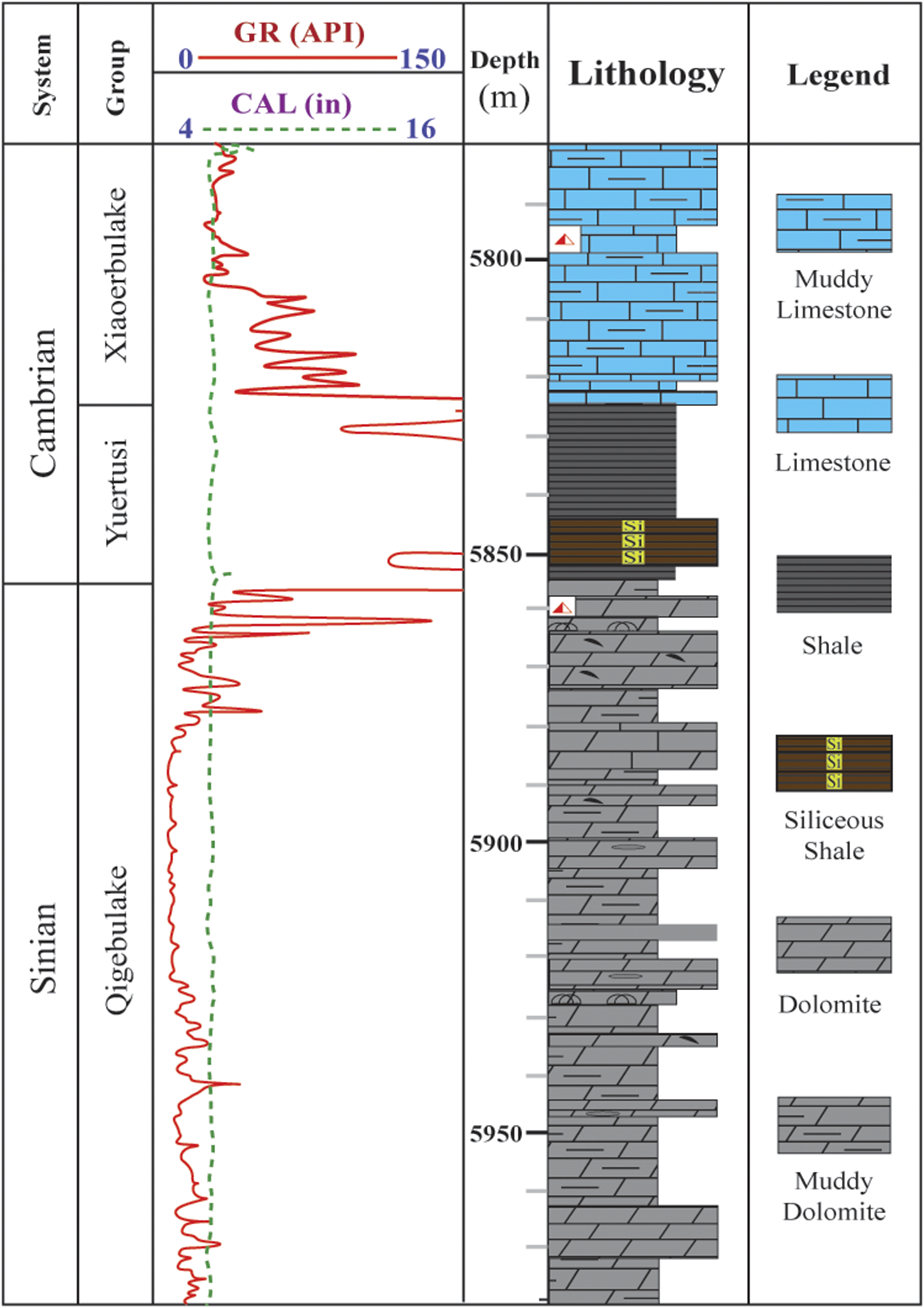 Discovery Of The Lower Cambrian High Quality Source Rocks And Deep