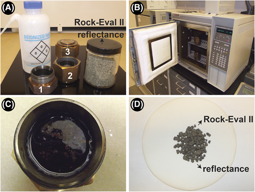 Photographs to illustrate the hydrous-pyrolysis equipment and analytical approaches employed. (A) (1) Base, (2) top, and (3) assembled reactor with crushed-rock sample in jar and deionized water. The types of analyses are listed for the sample starting materials. (B) Reactors in gas-chromatograph oven. (C) Post-experiment opened reactor showing oil generated from kerogen floating on water. (D) Post-hydrous-pyrolysis rock residue and types of analyses.