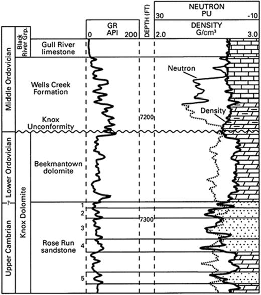 Cambrian ordovician knox production in ohio three case studies of type log illustrating the stratigraphic units of the rose run sandstone in the east randolph oil fandeluxe Gallery