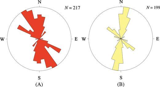 Influence Of Fracture Cements In Tight Paleogene Saline Lacustrine
