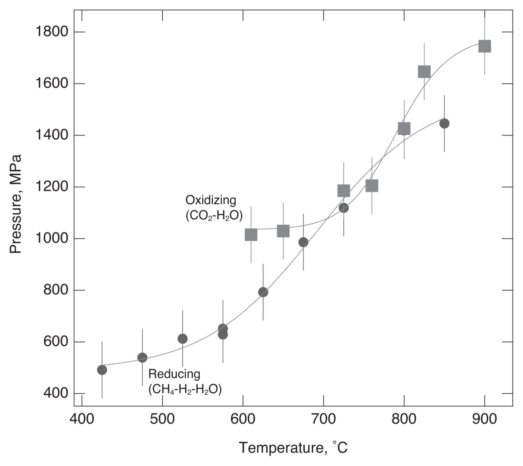 Carbon speciation in silicate c o h melt and fluid as a function of view largedownload slide fandeluxe Image collections