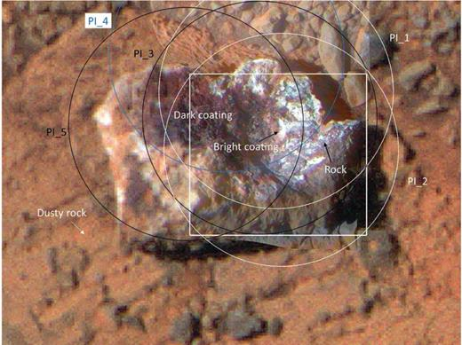 Pancam false color image acquired on sol 3541 in which the brightness has been combined with an MI mosaic of Pinnacle Island. The locations of dark and bright coatings are shown, along with dusty and fresh rock. The box shows the location of an MI-based stereo anaglyph shown in Figure 15, and the circles represent ~100% fields of view and locations for the five overlapping APXS observations. For reference Pinnacle Island is ~3.5 cm wide. Pancam product IDs 1P442541197RADCAEOP2595L2C1, 1P442541258RADCAEOP2595L5C1, and 1P442541300RADCAEOP2595L7C1. MI product ID 1M442544805IFFCAEOP2955M2F1.