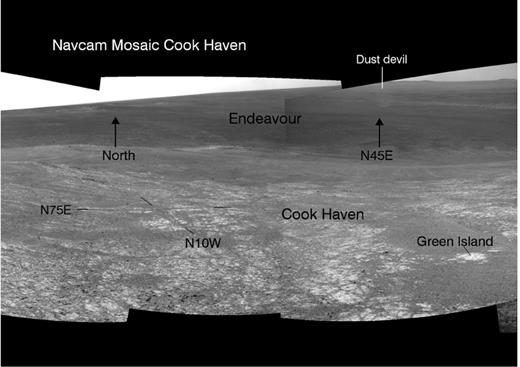 Navcam image mosaic acquired on sol 3512 while Opportunity was south of Cook Haven before entering this gentle swale for its winter campaign. View is to the northeast and provides an overview of the polygonally fractured, low relief outcrops that dominate Cook Haven. Two prominent fractures are shown that intersect at right angles, with strikes of N75°E and N10°W. Green Island is an in situ target for which microscopic imager (MI) and alpha particle X-ray spectrometer (APXS) data were acquired after brushing using the rock abrasion tool (RAT). For reference the Green Island outcrop is ~0.35 m wide. A dust devil can be seen on the floor of Endeavour Crater. Navcam mosaic 1NNZ12ILFCACYPDPP0673L000M2.