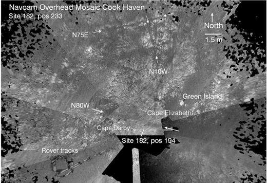 Orthorectified view of Navcam image mosaic shown in Figure 6, augmented with a portion from a later Navcam mosaic (Site 182, position 194, sol 3507, where site is a location where the rover coordinate system is set to zero, and position is a location relative to that new coordinate system) to show terrain elements masked by the rover in the earlier data. The two orthogonal fractures labeled in Figure 6 are shown, along with the soil-filled fracture (N80°W strike, similar in azimuth to the inferred fracture extending into Cook Haven from the west, Fig. 4) from which Opportunity excavated Pinnacle and Stuart Island rocks. The rover's turn in place and drive into Cook Haven is evident from tracks on lower left of the figure. Navcam data from site 182, position 194 are from a mosaic acquired on sol 3507, and the product ID is 1NNZ07ILFCAVRTCMP1797L000M2. Navcam data from site 182, position 233 are shown in Figure 6 in cylindrical projection whereas the orthorectified view for this figure is derived from product ID 1NNZ12ILFCAVRTDPP0673L000M2.