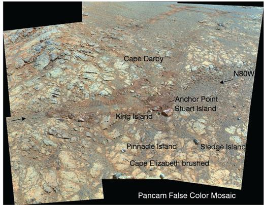 Pancam false color image mosaic acquired on sol 3567 from Cook Haven looking south after excavating Pinnacle and Stuart Island rocks. Also shown are in situ bedrock targets Cape Darby and Cape Elizabeth. Anchor Point in situ targets are soils excavated from the soil-filled fracture (N80°W strike), King Island is another target with a bright coating and perhaps the mate of Pinnacle Island, and Sledge Island may or may not have existed as an erratic rock before Opportunity arrived. Mosaic product IDs 1PPZ67ILFCACYLFCP2397L222M1, 1PPZ67ILFCACYLFCP2397L555M1, and 1PPZ67ILFCACYLFCP2397L777M1 were used to generate the false color mosaic. For reference Pinnacle Island is ~3.5 cm wide and Stuart Island is ~12 cm in its longest dimension.