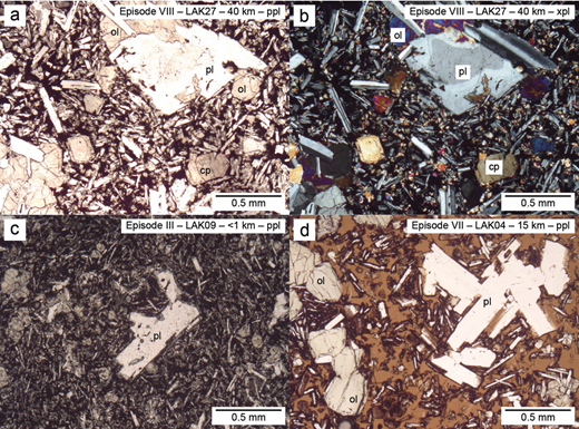 (a and b) Photomicrographs of LAK27 with plane and crossed polars, respectively, showing a typical porphyritic texture with plagioclase (Pl), clinopyroxene (Cpx), and olivine (Ol) set in a moderately fine-grained groundmass. (c) Photomicrograph with plane polars of LAK09 showing a plagioclase macrocryst set in a fine-grained groundmass. (d) Photomicrograph with plane polars of LAK04 showing a plagioclase-rich glomerocrysts set in a glassy groundmass.