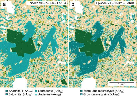 Comparison of plagioclase pixel classifications in QEMSCAN images using: (a) four compositional groups ranging from anorthite to andesine; and (b) two compositional groups tuned to distinguish between microcryst and macrocrysts compositions (>An65), and groundmass compositions (<An65). Many pixels in both large and small plagioclase grains are classified as labradorite in a, making it difficult to distinguish between microcrysts and the groundmass. In b, low-anorthite (<An65) pixels are mainly restricted to macrocryst rims and groundmass grains. However, several high-anorthite (>An65) pixels are still identified in even the smallest grains; higher count spectra would be required to improve classification accuracy further.