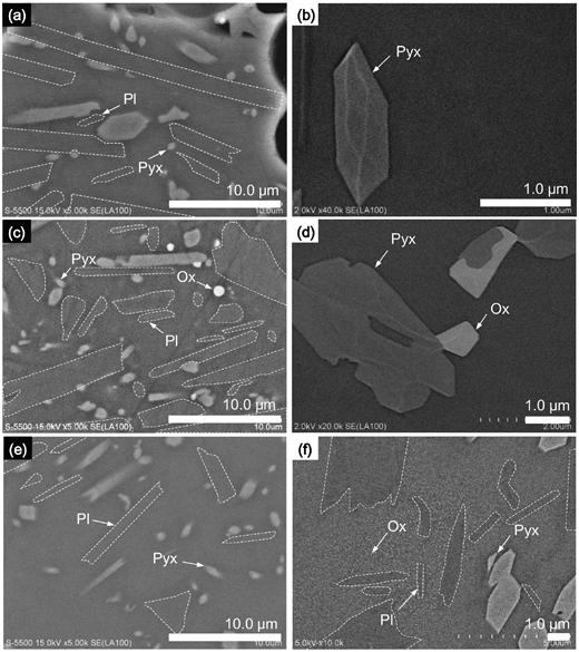 Backscattered electron (BSE) images of groundmass of the pyroclasts from the Shinmoedake 2011 eruption. (a and b) Gray pumice of the sub-Plinian eruption; (c and d) gray pumice of the vulcanian explosion; and (e and f) dense juvenile fragment from the vulcanian explosions. Abbreviations: Pl = plagioclase; Pyx = pyroxene; Ox = Fe-Ti oxides.