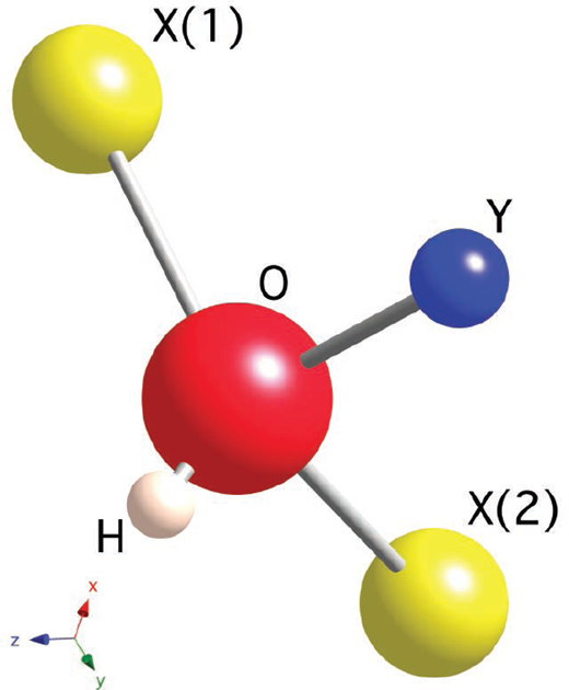 Local atomic environment around a single O anion in the case of katoite (no Si cation). The oxygen anion (red) in the garnet structure is bonded to one Y(Al) cation (blue), two X(Ca) cations [yellow; in hydrogrossular with bond lengths of Ca1-O(1) = 2.462(3) Å, Ca(2)-O(4) = 2.520(3) Å (Lager et al. 2002), and a H atom (pink)].