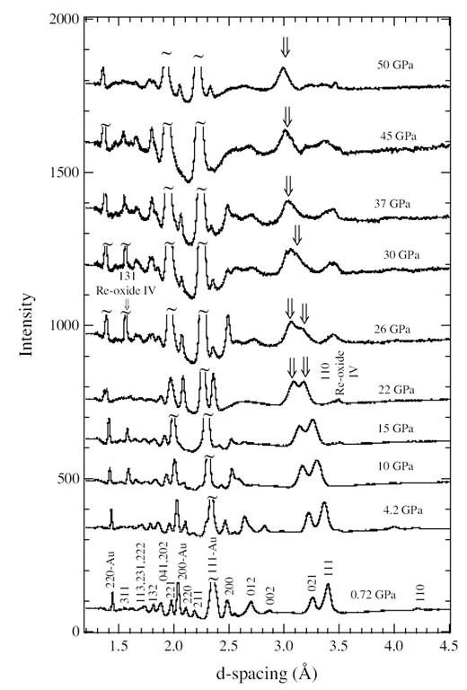 High Pressure X Ray Diffraction Study Of Aragonite And The Post