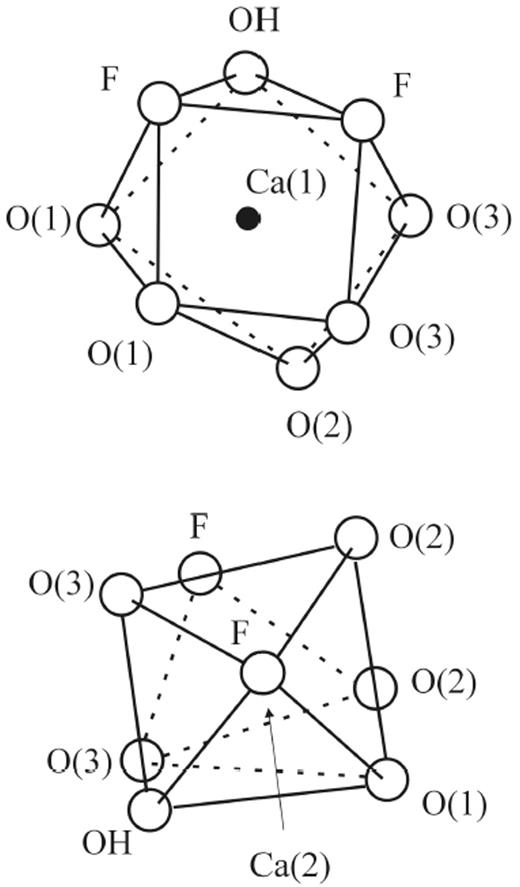 Ca2sio3ohfa High Pressure Phase With Dense Calcium Polyhedral