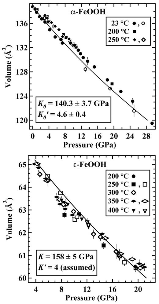 Pressure Temperature Stability Studies Of Feooh Using X Ray