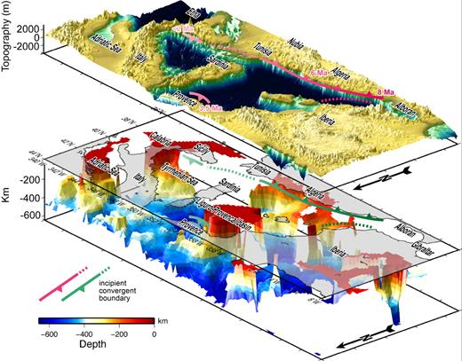 Recent Tectonic Reorganization Of The Nubia Eurasia Convergent