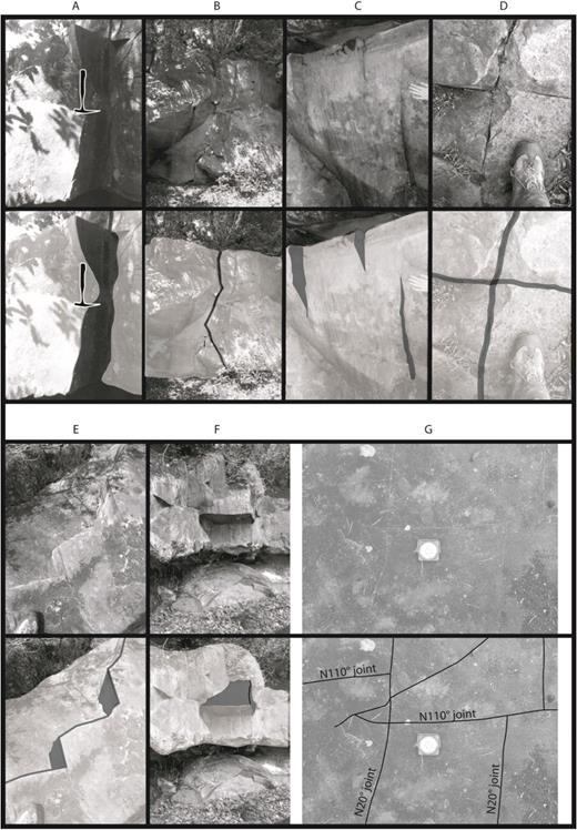 Field pictures of fractures in the Fontainebleau quartzite. Upper line: raw pictures. Lower line: highlight of the fractures (dark grey) in the quartzite (light grey). A, B, C: typical geometry of the joints at metric scale. D, E, F: orthogonal joint network forming regular dihedrons seen from above (D) or along the working face (E,F). G: geometrical relationship between both joint sets (top view). It has not been possible to characterize systematic or non-systematic joints. A, B, D: Chamarande quarry, site 6. C, E, G: Madagascar quarry, site 1. F: Bois Persan quarry, site 5. Location Figure 1, Table 1.