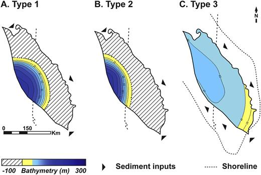 Bathymetric maps of the interval representative of type 1 (A), type 2 (B) and type 3 (C) basins. On this figure, it is apparent that the bathymetry in type 3 basin is shallower than in type 1 and 2.
