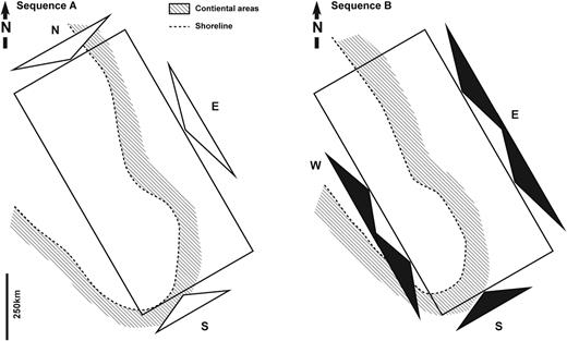 Location of the sedimentary inputs of the stratigraphic model. Note the turnover between sequence A and sequence B.