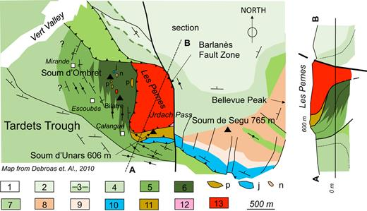 Geological map and section of the Col d'Urdach area. Note the structural position of the lherzolite slice within the Cretaceous flysch and Urdach breccias. 1: alluvial deposits; 2: Lower Senonian flysch; 3: Osquich Pass megaturbidite (Turono-Coniacian boundary); 4: Upper Cenomanian and Turonian carbonate flysch; 5: Vraconian-Early Cenomanian Flysch Noir; 6: Olistolite-bearing Urdach breccias (p: Palaeozoic; J: Jurassic; n: Early Cretaceous); 7: Early Albian black marls; 8: Upper Aptian limestones; 9: Lower Aptian marls; 10: Barremian and Jurassic limestones; 11: Palaeozoic; 12: gneiss; 13: lherzolite.