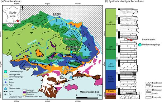 (a) Structural map of the Toulon area (SE. France). Hydrogeological items are also added to the map: springs, rivers, rain gauges, limit of the recharge area of the Dardennes springs (b) Synthetic stratigraphic column of the study area.