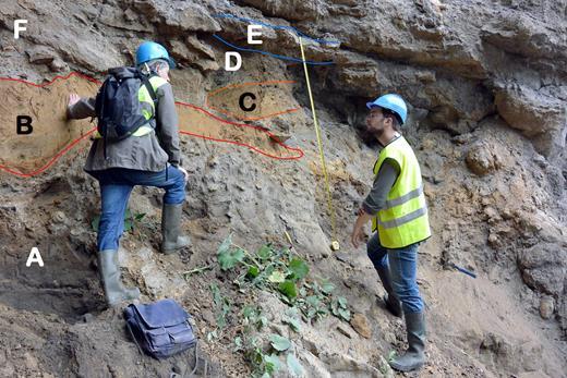 Panorama de la coupe de droite. En A, sur toute la largeur de la photo, on trouve le fantôme de roche. B représente la formation argilo-limoneuse. On voit qu'elle se réduit vers la droite tandis qu'à gauche, on la devine se continuer de façon plus importante. En C, la formation des limons ocre est coiffée par une bande de blocs fantômisés, puis des deux formations détritiques supérieures (D). E est le plancher stalagmitique qui coiffe tout l'ensemble. En F, une strate démantelée constitue le toit de la coupe de gauche.