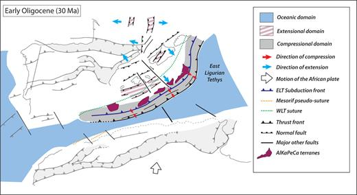 Paleogeographic reconstruction for the early Oligocene (34–30Ma).