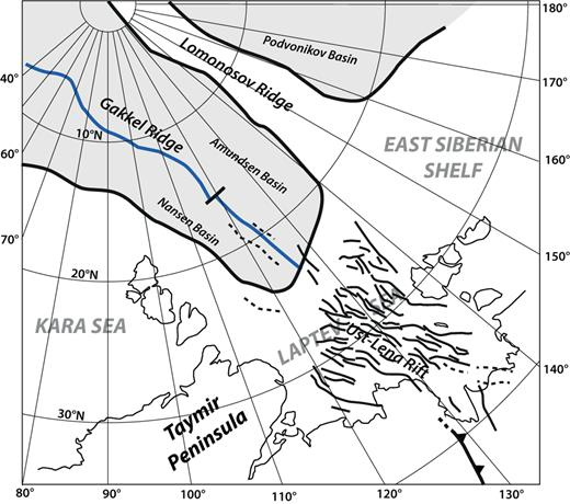 Structural map of the Arctic Ocean, focused on the Gakkel ridge that ends the North Atlantic ridge (after Dobretsov et al., 2013). Pale grey areas represent the oceanic domains. The ridge is relayed through the Ust-Lena Rift and the extension become diffuse before becoming compressive toward the SE after crossing the rotation pole.