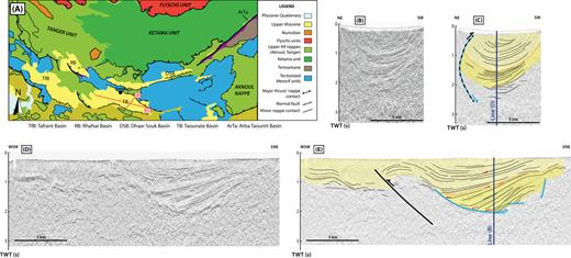Wedge-top Neogene basins of the Mesorif. (A) Geological map of the Abra Taourirt-Taounate basins area. Location of the seismic cross-sections (B) and (D) is given on (A). (B, D) Two seismic cross-sections from the Taounate Basin, from Samaka (1999). The sections are roughly perpendicular to illustrate the bias that can exist if one only looks at the NNE-SSW to NE-SW sections. (C, E) Neogene interpretation of the two seismic cross-sections (B) and (D), respectively. This is mostly based on the interpretations by Samaka et al. (1997) and Capella et al. (2017) given they propose a similar subdivision for the Neogene infill, divided into two main sequences. Blue faults show the first normal motion along the faults, whereas black lines show the inverse posterior motion.