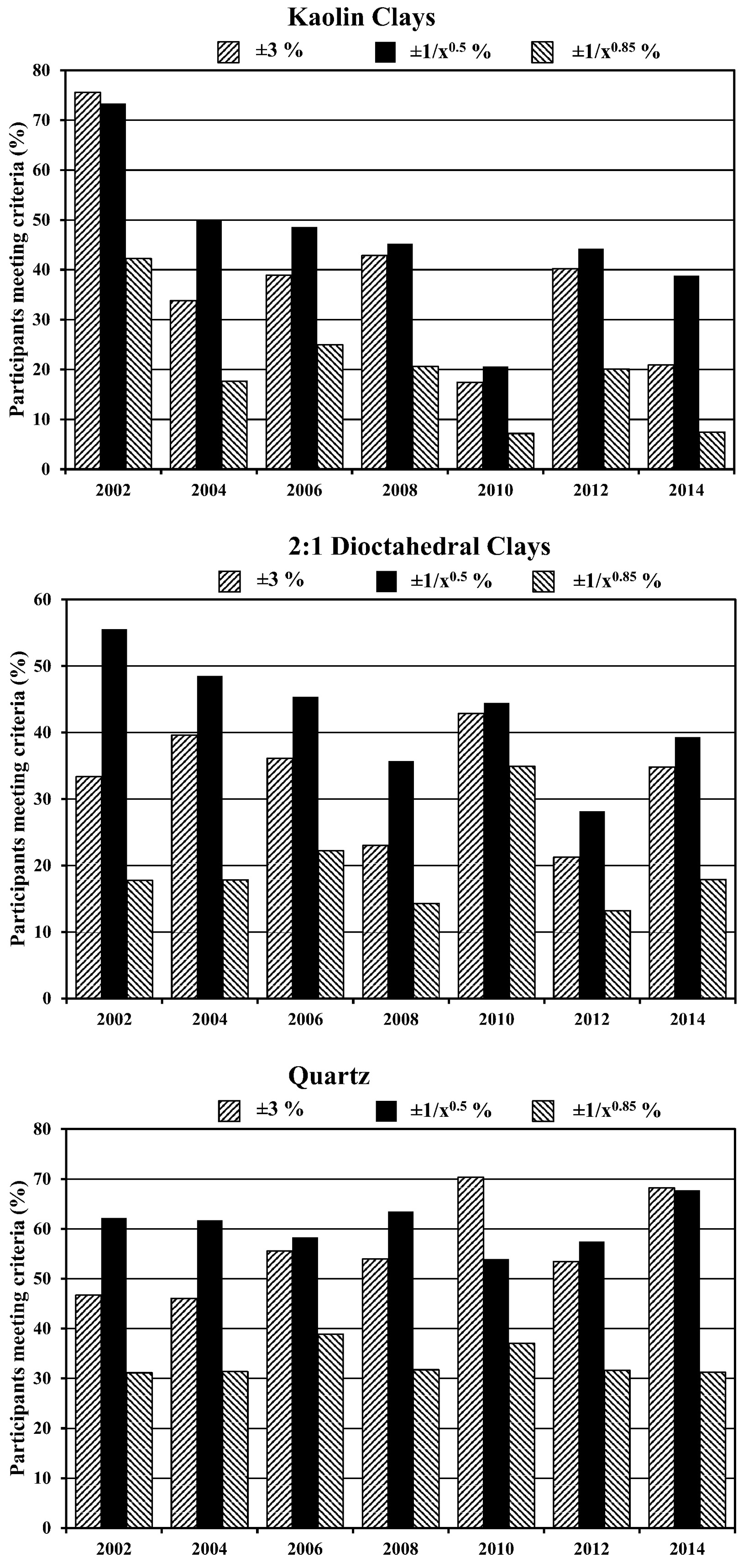 OUTCOMES OF 12 YEARS OF THE REYNOLDS CUP QUANTITATIVE MINERAL ...