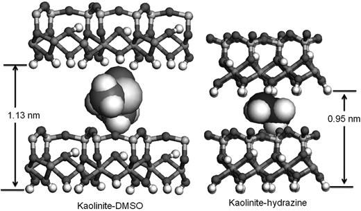 Probing the nanoscale architecture of clay minerals clay minerals 010 projections of the kaolinite dmso and kaolinite hydrazine complex fandeluxe Choice Image