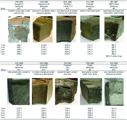 Photographs of the blocks before sampling, and sample list.