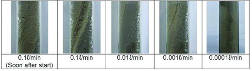 Case 11. The movement of piping according to the inflow rate in the case of the bentonite block.