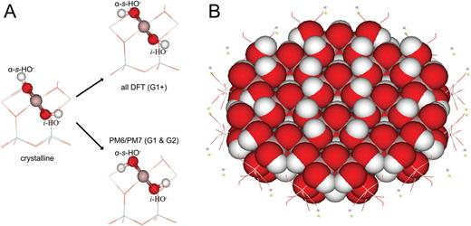 PM7/COSMO optimized structures of the G1-only region (A) relative to crystalline and DFT optimized structures and the entire G2 region (B) of the Second Generation model of exfoliated kaolinite.