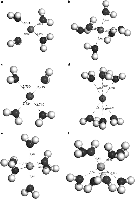 Cation coordination in montmorillonites based on QM calculations: (a) four-coordinated Na+; (b) six-coordinated Na+; (c) four-coordinated K+; (d) six-coordinated K+; (e) six-coordinated Ca2+; and (f) eight-coordinated Ca2+.