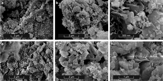 SEM images of synthetic Na-montmorillonite: (a–c) unreacted material shown with increasing magnification; (d) aged material after 1 month in acidic conditions; (e) neutral conditions; and (f) alkaline conditions .