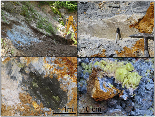 Clay alteration assemblages studied in the OMT deposit. (a) Blue clay, (b) White clay in fault zones, (c) Black clay rich in pyrite, (d) Red oxidized surface clay found at all locations and elemental sulfur from the Sulfur mine location (photos by K.D. Morrison, 2015).