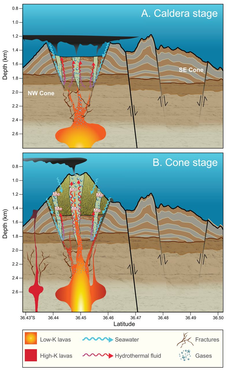 Anatomy of a Buried Submarine Hydrothermal System, Clark Volcano ...
