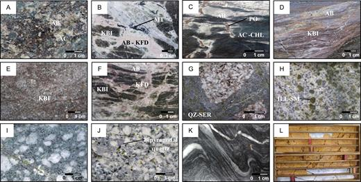 Photographs of hydrothermal alteration of La Colosa deposit. All samples are from boreholes. A. Sodic-calcic alteration (albite-actinolite assemblage) overprinted by secondary biotite. B. Secondary biotite with patches of albite ± K-feldspar accompanied by magnetite. C. Schistose country rock altered to actinolite-chlorite with patches of albite accompanied by pyrrhotite. D. Schistose country rock altered to secondary biotite with albite patches. E. Fine-grained diorite porphyry with dominant secondary biotite. F. Schistose country rock with patches of albite ± K-feldspar. G. Secondary biotite overprinted by quartz-sericitic alteration. H. Illite-smectite (intermediate argillic alteration) over plagioclase phenocryst. I. Chloritic alteration. J. Propylitic alteration (chlorite-epidote) of tonalite porphyry with bipyramidal quartz phenocryst. K. Schistose country rock with silicification. L. Core box showing clay and Fe oxides. Abbreviations: AB = albite, AC = actinolite, CHL = chlorite, KBI = secondary biotite, KFD = secondary K-feldspar, ILL-SM = illite-smectite, MT = magnetite, PO = pyrrhotite, QZ-SER = quartz-sericite.