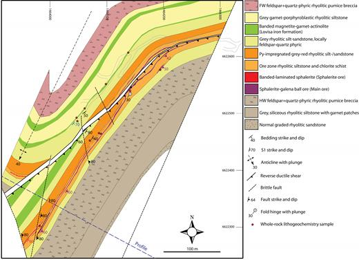 Geologic map of the 135- to 145-m level of Lovisa mine, based on underground mapping (including projection from adjacent levels) and data from legacy drill cores. Grid is Swedish national grid RT90. White area is unknown. Abbreviations: FW = footwall, HW = hanging wall, Py = pyrite.