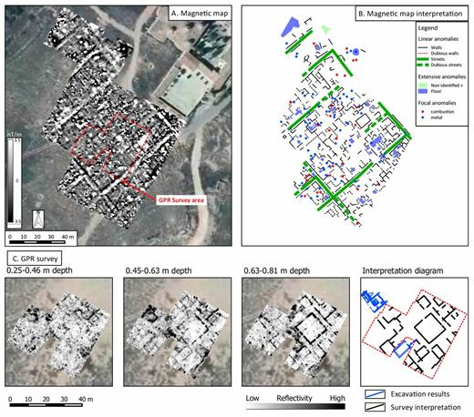 Geophysical surveys of the Roman settlement at El Pueyo de Belchite (Aragon, Spain). (A) Magnetic survey map. Positive and negative magnetic gradiometer responses are indicated by the colour scale at the lower left of the image. The ground penetrating radar (GPR) survey area (see part C) is outlined in red. (B) Interpretation of the magnetic map shown. The green lines represent the urban mesh of the settlement. The details of a block were produced by GPR and are shown in C. (C) The first three images from the left are the results of the GPR surveys at different depths. The interpretation of the GPR surveys is shown in the last image (far right). Black lines indicate walls of houses/structures. Blue lines indicate physical excavation results. Aerial photograph: Instituto Geográfico Nacional (www.ign.es); Geophysical results: SOT Archaeological Prospection; Excvation results: Pedro Rodríguez Simón.