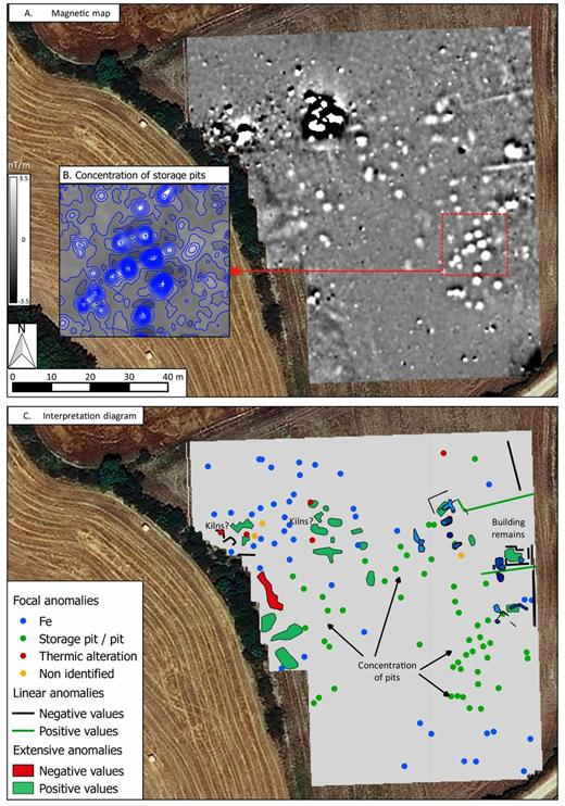 Geophysical survey of archaeological site ULL-166 near the Iberian fortified settlement of Ullastret (Catalonia, Spain). (A) Magnetic survey map. Positive and negative magnetic gradiometer responses are indicated by the colour scale at the left of the image. Positive (white) circular features are associated with storage pits. (B) Contour map showing the intensity and geometry of the storage pits located in the red outlined box of part A. (C) Interpretation of the magnetic survey. This site shows evidence of storage pits, kilns, and building remains. Aerial photograph: Institut Cartogràfic i Geològic de Catalunya (www.icgc.cat); Geophysical results: SOT Archaeological Prospection.