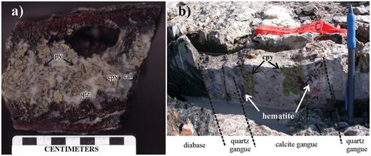 Photographs of extensional textured samples collected from the eastern portion of the Merico vein system. a. Quartz-rich end-member, with subhedral pyrite (py) and chalcopyrite (cpy) set in white quartz (qtz) and crosscut by dark gray calcite (cal). b. Calcite-rich end-member of the vein system with symmetrical zoning.
