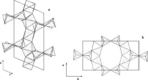 Fragments of the labuntsovite (a) and nenadkevichite (b) crystal structures. Deformation of the framework causes a symmetry lowering in labuntsovite.