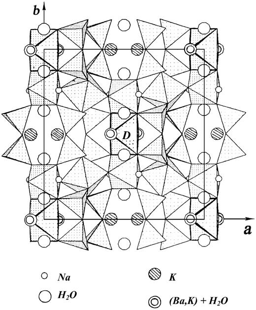 The crystal structure of labuntsovite (D-octahedron is more than 50 % occupied).