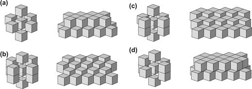 Four types of arrangements of cubic modules in the lovozerite structure-types: (a) in trigonal members; (b) in imandrite; (c) in koashvite; (d) in synthetic Na5(Na0.5+xCa0.5−x)2(NdxCa1−x)2(Si6O18).