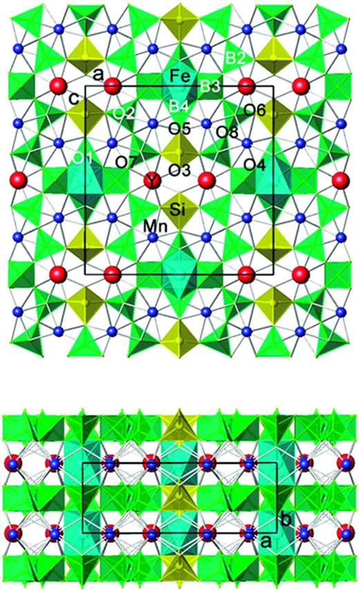 The tetrahedral sheet in perettiite-(Y) (SiO4 tetrahedra yellow, BO4 tetrahedra green). The interlayer octahedron (Fe, Mg, Li) between the 4-membered rings of BO4 tetrahedra is shown in light blue. The Mn2+-rich interlayer sites are shown in blue, Y and lanthanoids interlayer sites in red. Oxygen and boron sites are labeled. Unit-cell outlines are shown.
