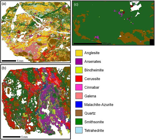 Examples of mineral maps generated by SEM-MLA used for calculating mineral proportions and observing grain size and textures. (a) Strongly oxidized sample of quartz-carbonate-sulphide vein from the underground mine containing abundant anglesite (yellow); (b) Strongly oxidized sample of quartz-carbonate-sulphide vein from surface, containing abundant arsenate (purple) and bindheimite (yellow-green); (c) Cinnabar and associated arsenate and bindheimite inclusions in smithsonite. White areas represent holes in the thin section.