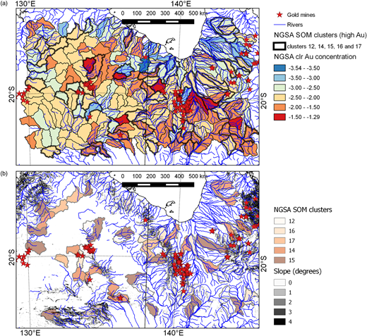 (a) Spatial distribution of clusters with mean Au concentration code-vector ratios greater than one standard deviation from the mean, and Au mines and mineral occurrences locations overlain on colour coded NGSA catchment centred log-ratio transformed Au concentration. (b) NGSA catchment clusters with high Au mean code-vectors overlain on terrain slope. Note that clusters with high Au code-vector ratios are found immediately downstream of most Au mines at the break in slope. For interpretation of the references to colour in this figure, the reader is referred to the online version of this article.
