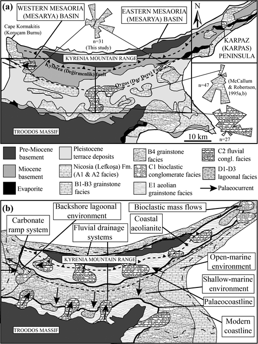 Summary maps showing: (a) the distribution of the various facies of the Athalassa (Gürpınar) Formation, and (b) an interpretation of the palaeogeography of the Mesaoria (Mesarya) Basin during Early Pleistocene time.