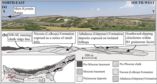 (Colour online) Overview of the clinoform system within the B1 facies grainstone on the northeastern part of the Mesaoria (Mesarya) Basin, directly south of the Ovgos (Dar Dere) fault zone.