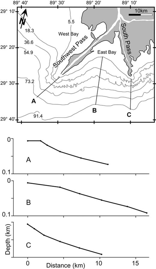 Model For The Sigmoidal Curvature Of Submarine Slopes Geology