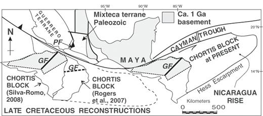 Late Cretaceous reconstruction of southern Mexico and the location of the Chortís block and the Guayape fault according to Silva-Romo (2008), in contrast to that of Rogers et al. (2007). GF—Guayape Fault; PF—Papalutla Fault.